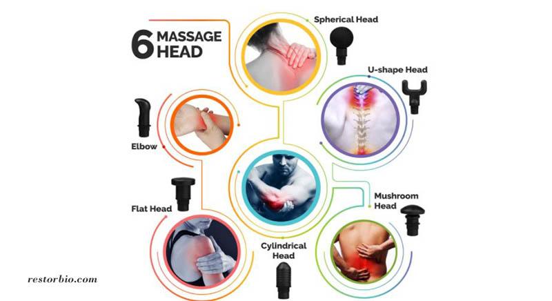Attachments cryotex massage